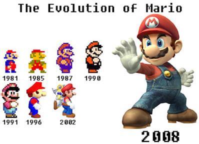 Imagem:MarioEvolucion.JPG