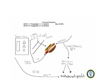 Financial hot dog.PNG