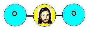 Jesus dioxide.JPG