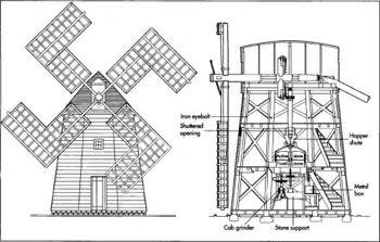 Nazi Windmill