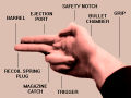 Handgundiagram.jpg