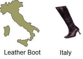 Localização de Itália