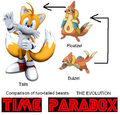 The evolution-PARADOX.PNG