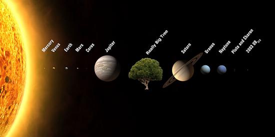solar system distance comparisons - photo #5