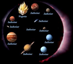 Planet Vegeta Uncyclopedia The Content Free Encyclopedia