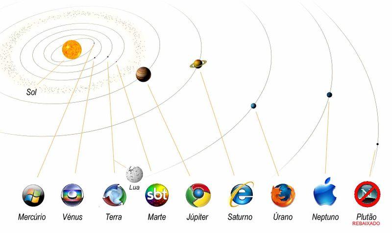 Sistema Solar.jpg