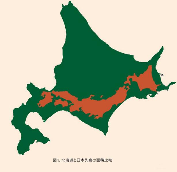 ファイル:北海道と日本列島の面積比較.png