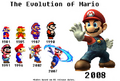 Evolution of Mario.png