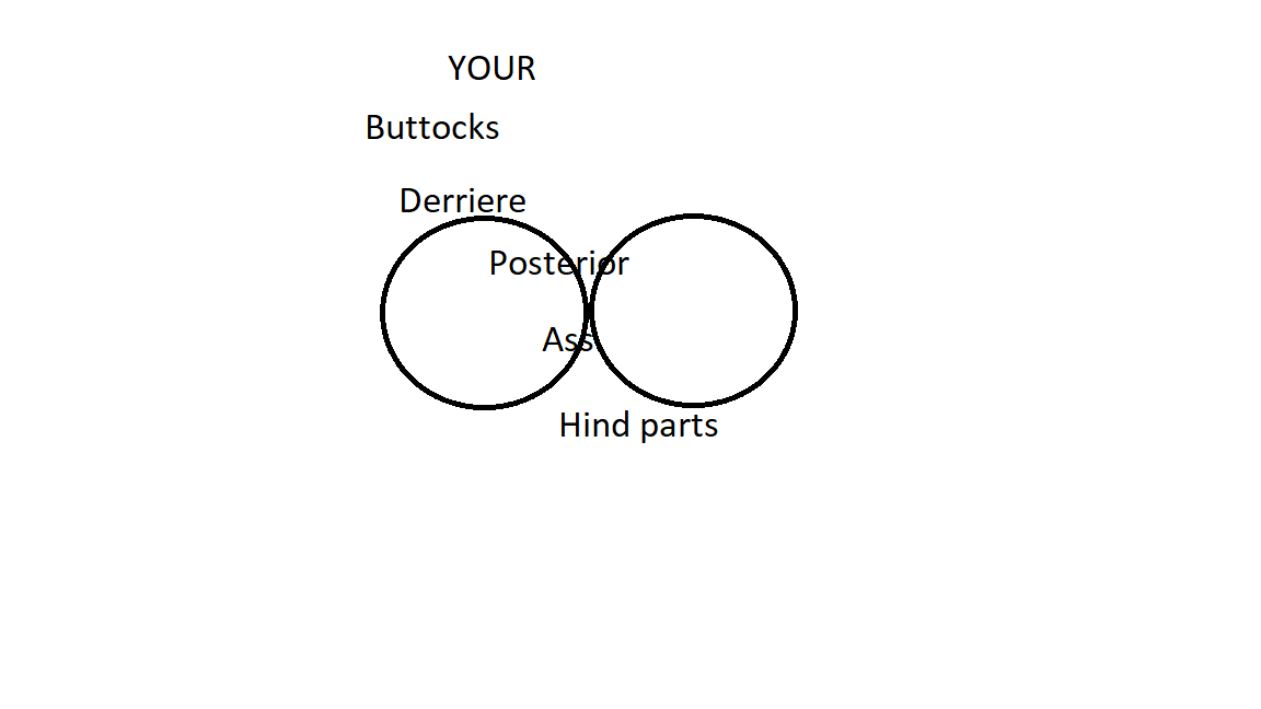 Yourbuttocks.png