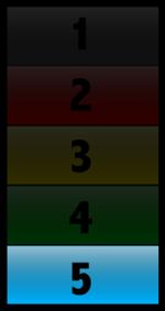 Hikipedian DefCon taso. 1 on korkein, 5 alhaisin.