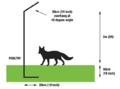 Fox proof chicken coop diagram.png