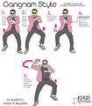 Dance gangnam style.jpg