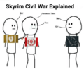 Skyrim civil war explained.png