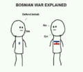 Bosnian's war explained.png