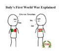 Italy in First World War explained.png