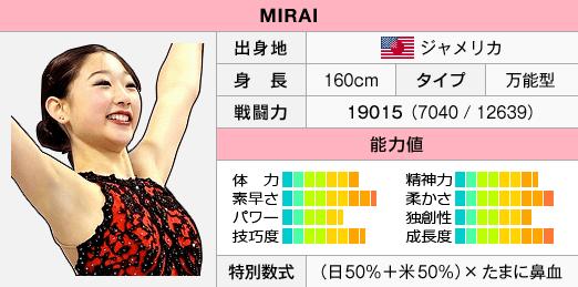 FS2Status Mirai.png