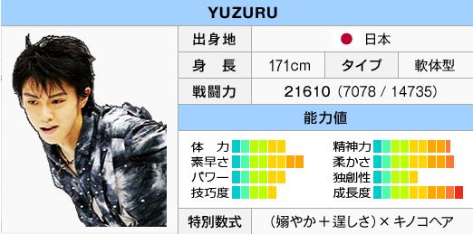 FS2Status Yudzuru 2014.png