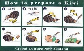 Prepare-kiwi.jpg