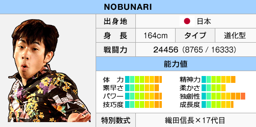 FS2Status Nobunari.png