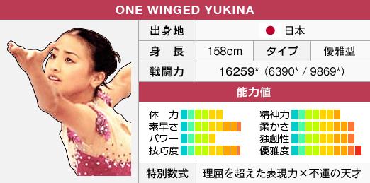 FS2Status Yukina.png