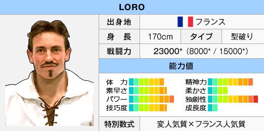 FS2Status Loro.png