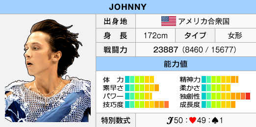 FS2Status Johnny.png
