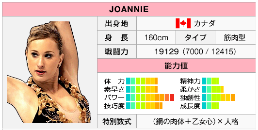FS2Status Joannie.png