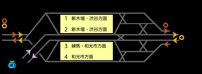 Kotake-Mukaihara Rail Pattern svg.png