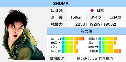 FS2Status Shoma.png