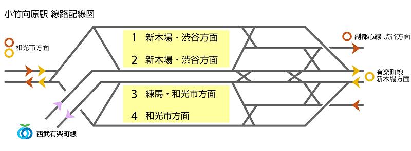 Kotake-Mukaihara Rail Pattern 2.png