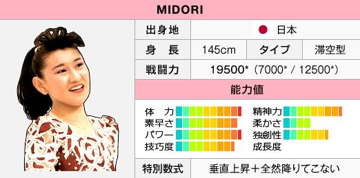 FS2Status Midori.png