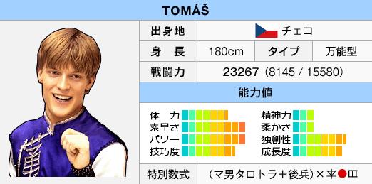 FS2Status Tomas.png
