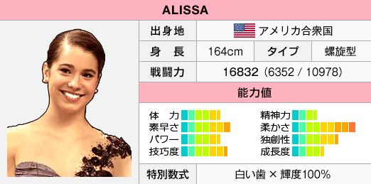 FS2Status Alissa.png