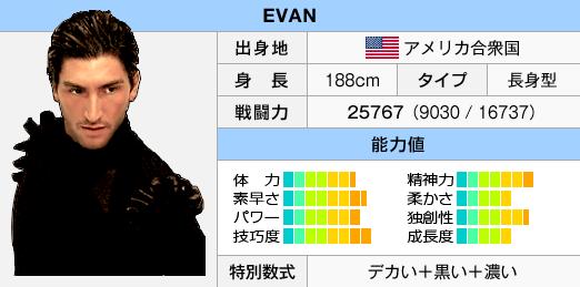 FS2Status Evan.png