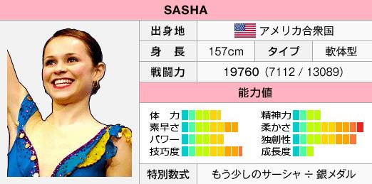FS2Status Sasha.png