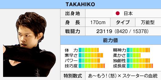 FS2Status Takahiko.png