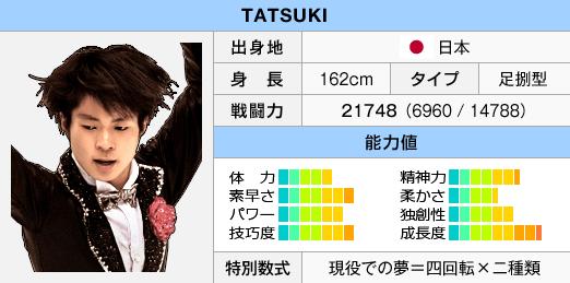 FS2Status Tatsuki.png
