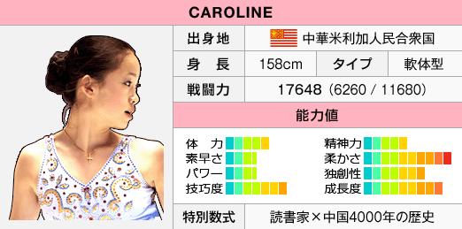 FS2Status Caroline.png