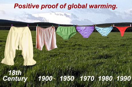 ファイル:温暖化の証拠.jpg