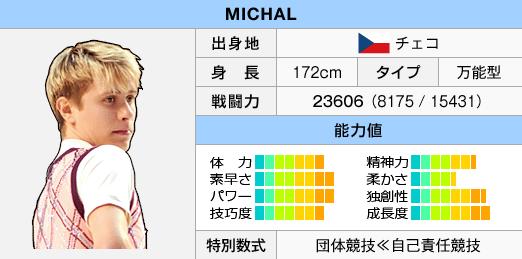 FS2Status Michal.png