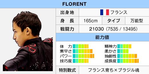 FS2Status Florent.png