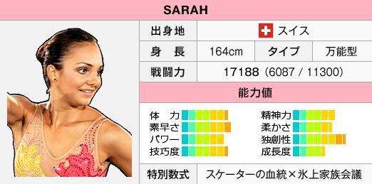 FS2Status SarahM.png