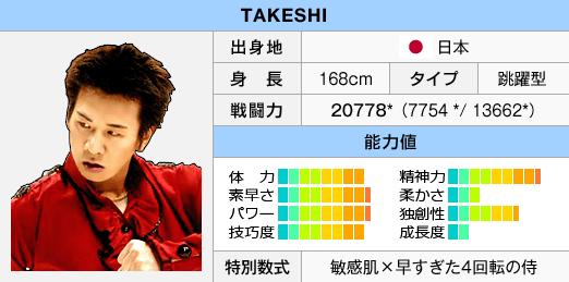 FS2Status Takeshi.png