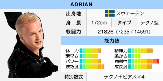 FS2Status Adrian.png