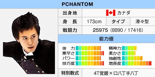 FS2Status Pchan.png
