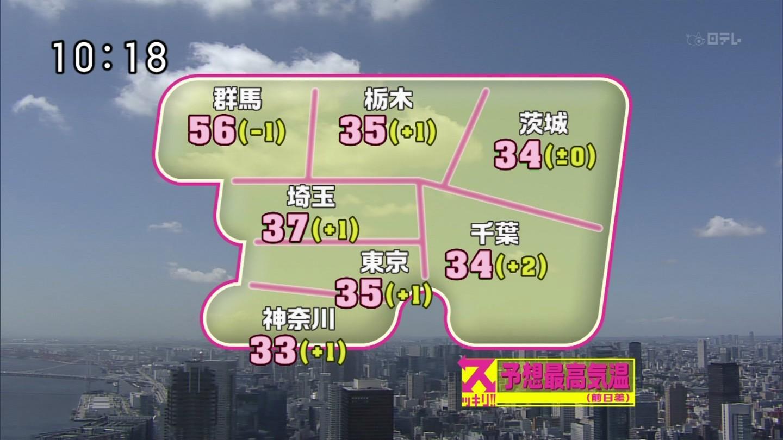 【気象】島根県益田市で39.3℃ 観測史上1位の高温続出©2ch.net->画像>7枚