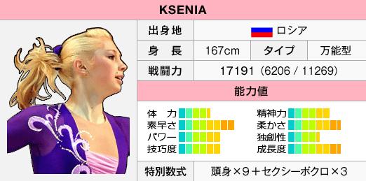 FS2Status Ksenia.png