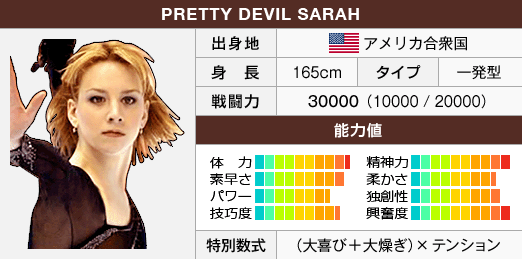 FS2Status Sarah.png