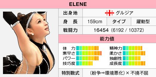 FS2Status Elene.png