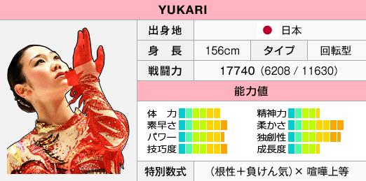 FS2Status Yukari.png